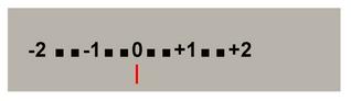 Meter Correct